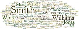 #169 ¿Cuantos apellidos tienes? ssl4you podcast